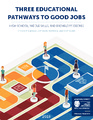 Cover for Three Educational Pathways to Good Jobs: High School, Middle Skills, and Bachelor's Degree