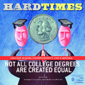 Cover for Hard Times: College Majors, Unemployment and Earnings: Not All College Degrees Are Created Equal