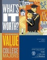 Cover for What's It Worth?: The Economic Value of College Majors